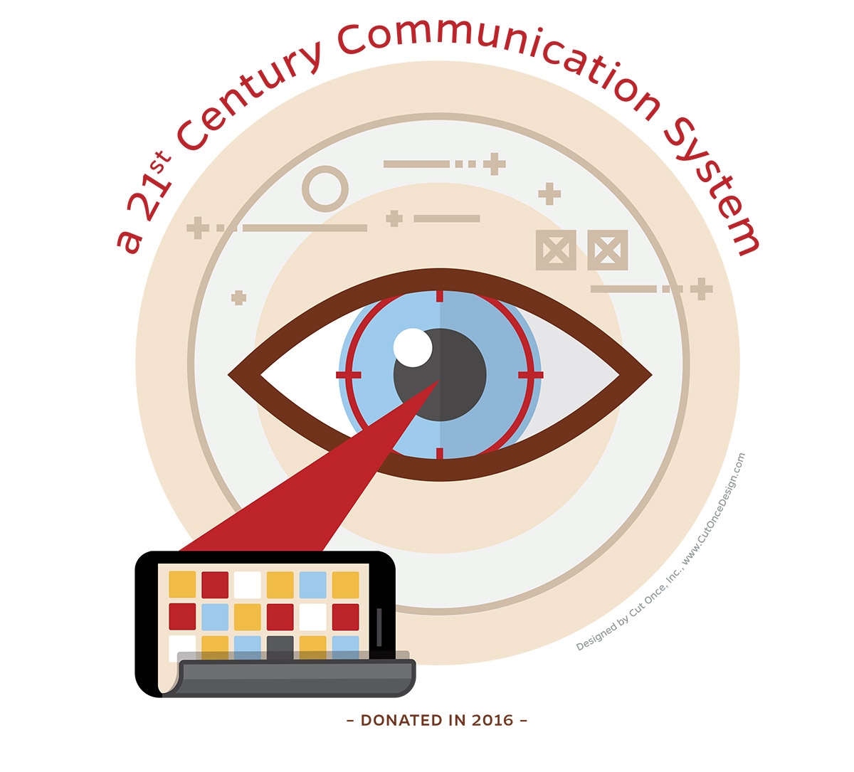 a 21st centry communication system